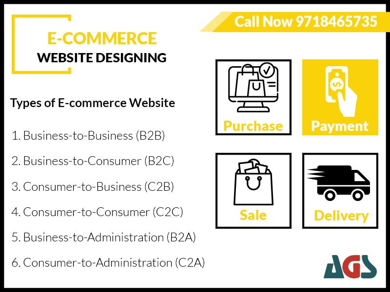 E-Commerce Website Development Company in Delhi